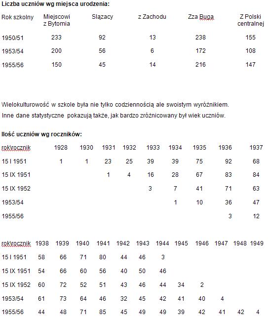 tabela_historia_2